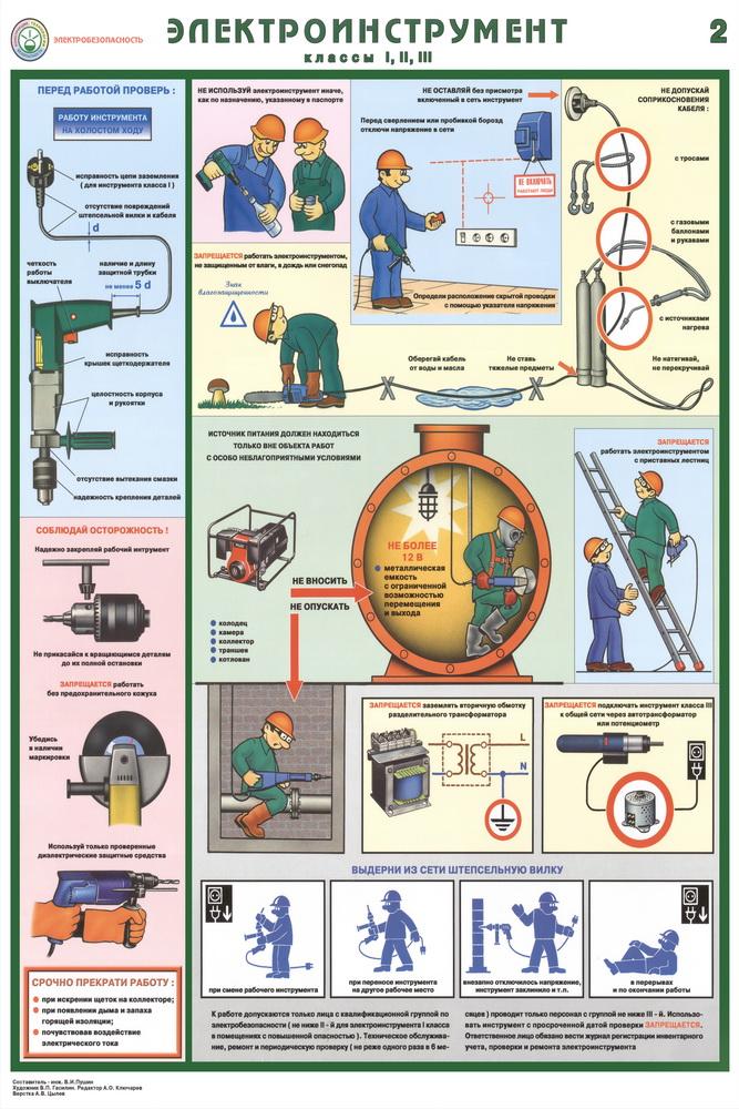 Категории электроинструмент электробезопасность рисунки по теме электробезопасность для детей